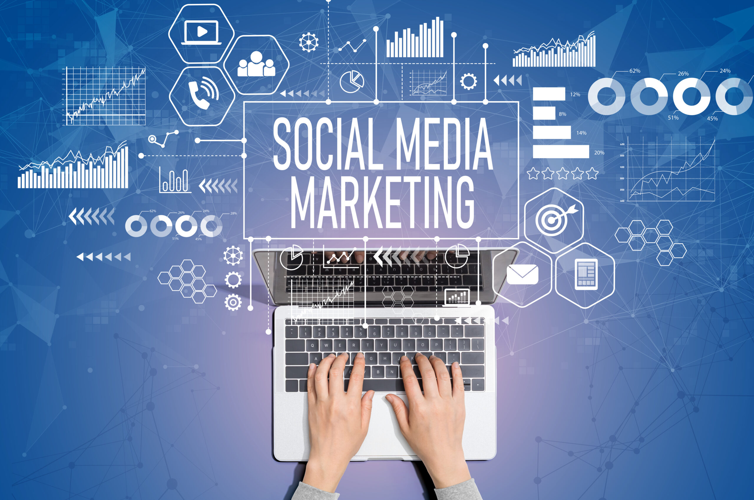 social media marketing agency ireland